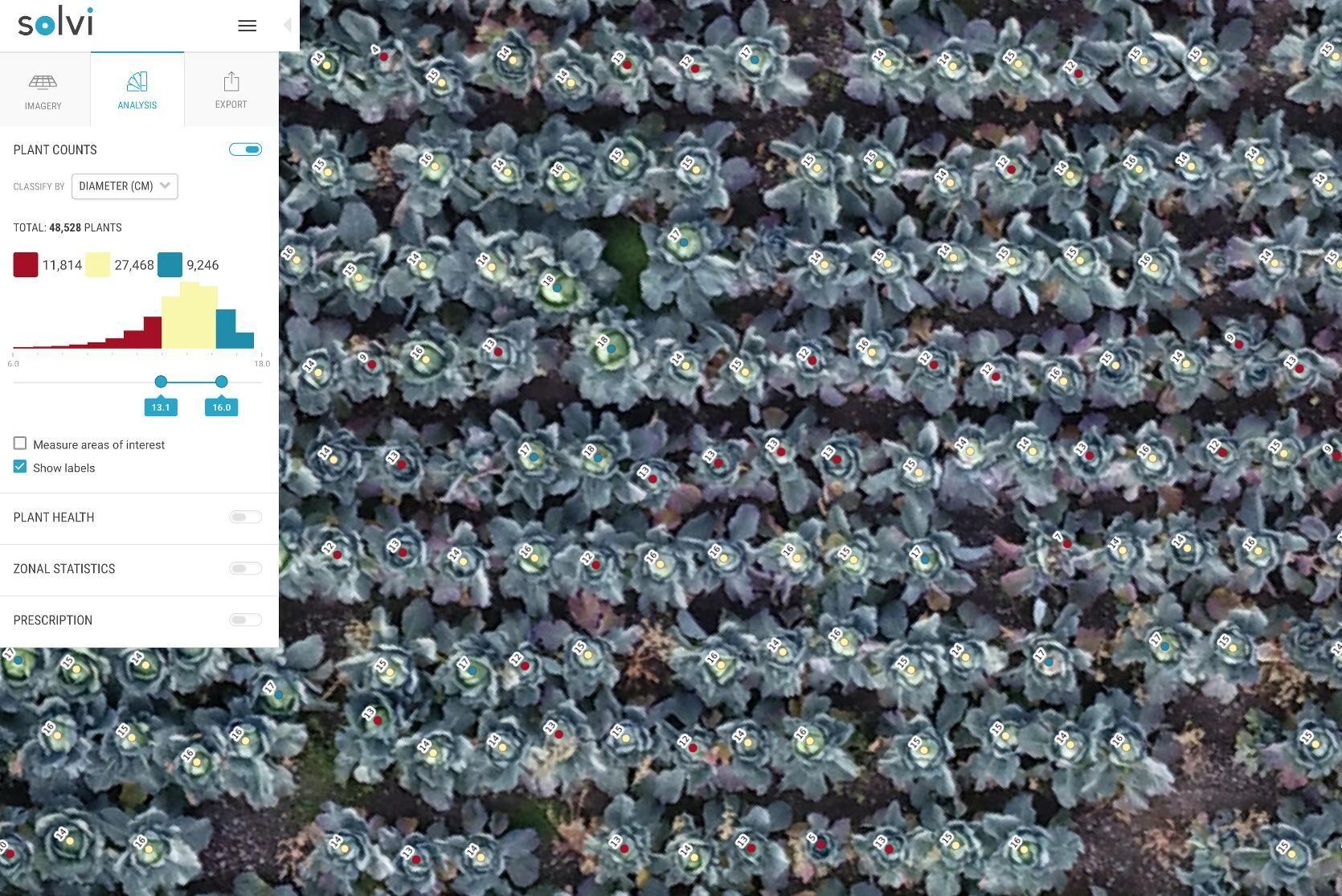 Med hjälp av drönaren kan man inte bara räkna ogräs, utan även göra skördeprognoser i grönsaker.