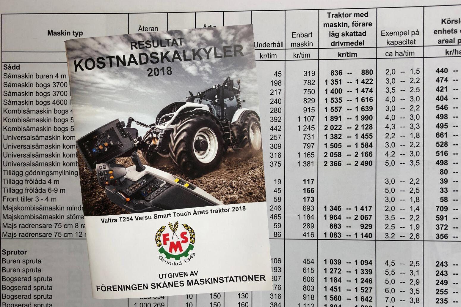Skånes Maskinstationers maskinkalkylhäfte ska göra det lättare att räkna på investeringarna.